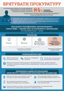 Save_Prosecutors_Pic_Ukr_7