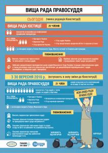 justice_reform_rada-01