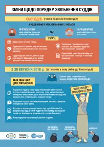 justice_reform_zvilnennya-01