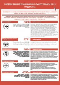 15ab2-agenda0100000000