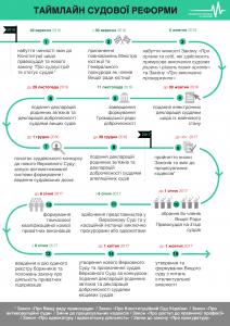 infographic-ua-01
