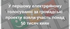 У першому електронному голосуванні за громадські проекти взяли участь понад 50 тисяч киян (1)