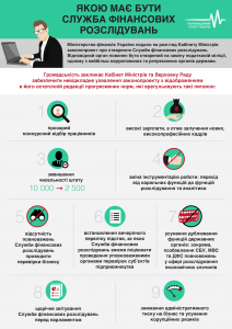 Financial Investigation Service_infographics
