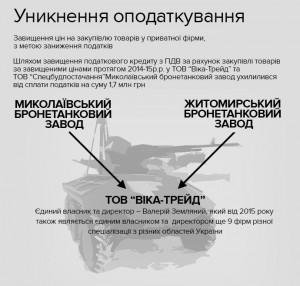 a789c67-ukroboronprom2